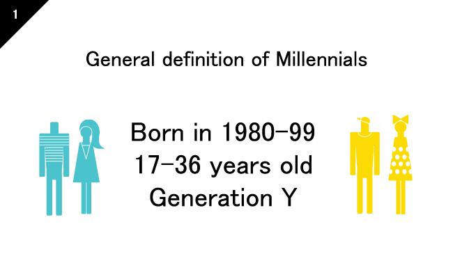 p22ミレニアル世代とは